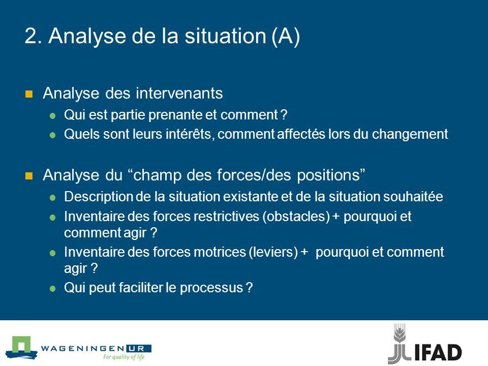2.Analyse de la situation (A) Analyse des intervenants Qui est partie prenante et comment .