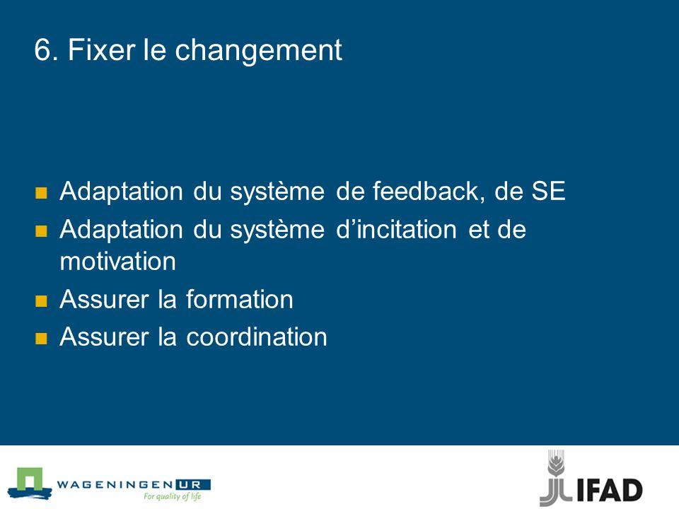 6. Fixer le changement Adaptation du système de feedback, de SE Adaptation du système dincitation et de motivation Assurer la formation Assurer la coo