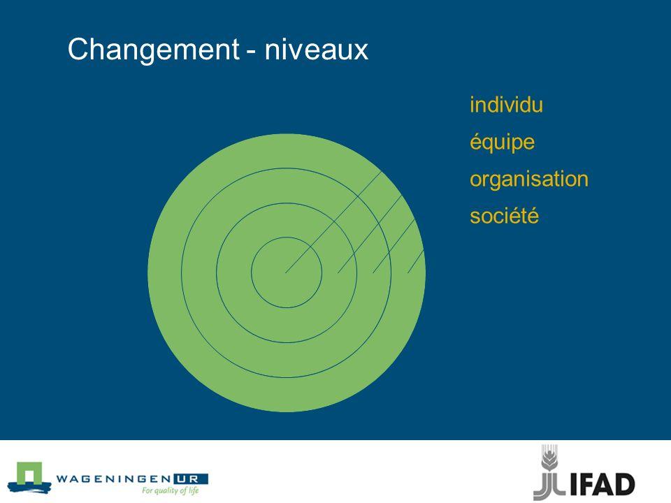 Changement - niveaux individu équipe organisation société