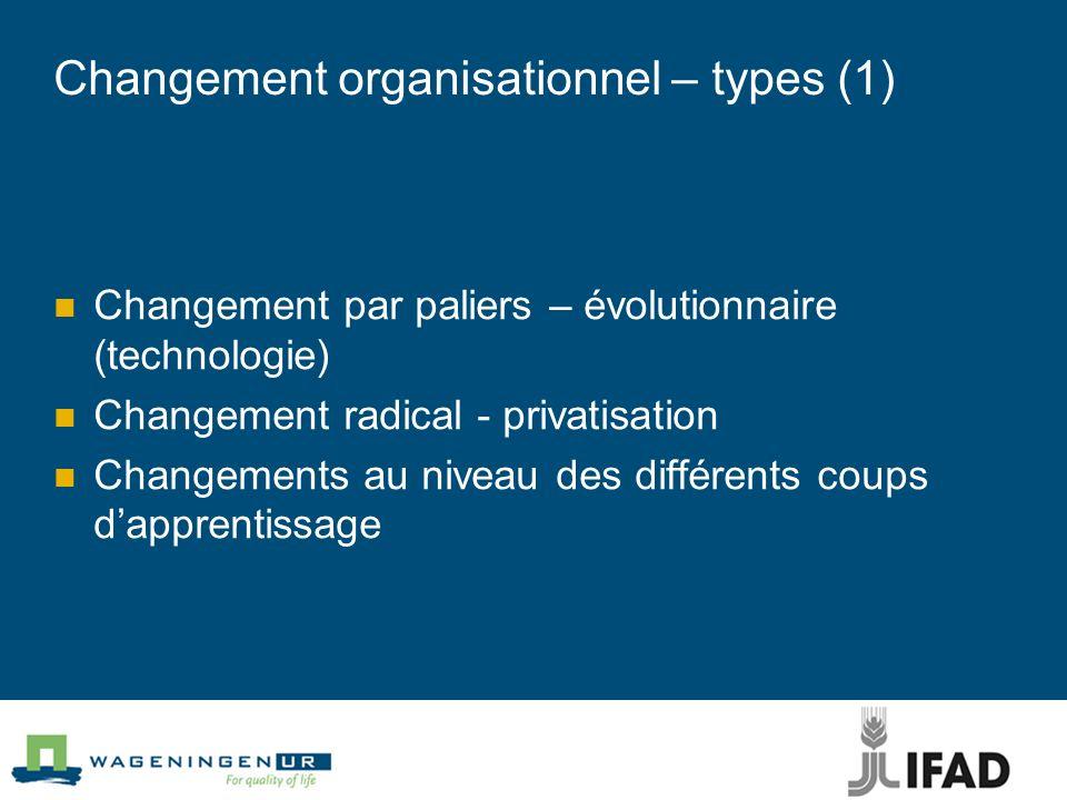 Changement organisationnel – types (1) Changement par paliers – évolutionnaire (technologie) Changement radical - privatisation Changements au niveau des différents coups dapprentissage