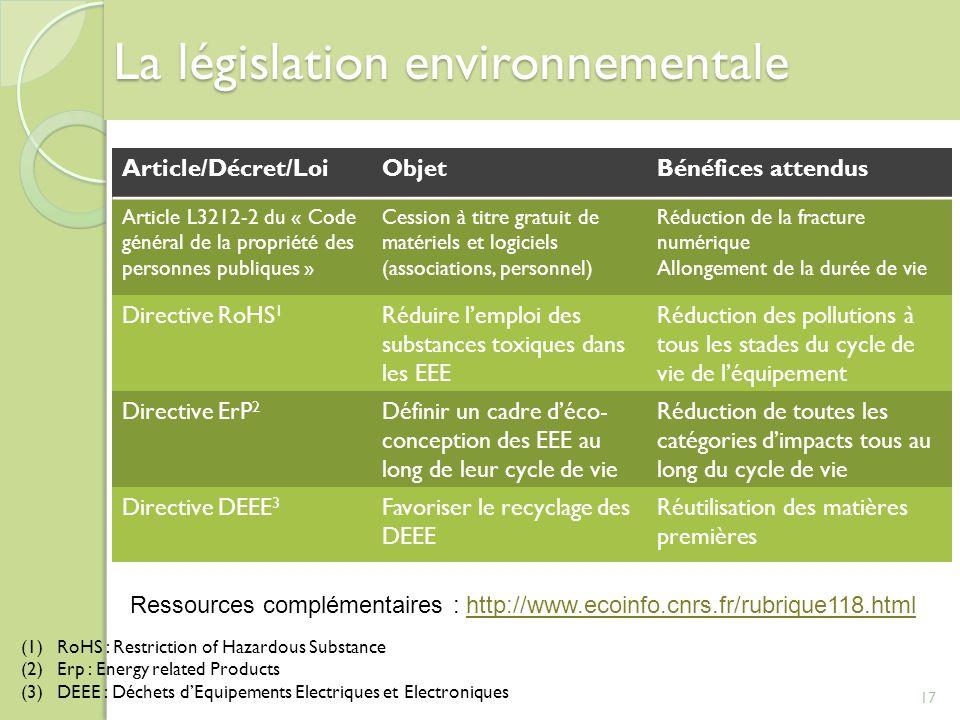 17 La législation environnementale Article/Décret/LoiObjetBénéfices attendus Article L3212-2 du « Code général de la propriété des personnes publiques