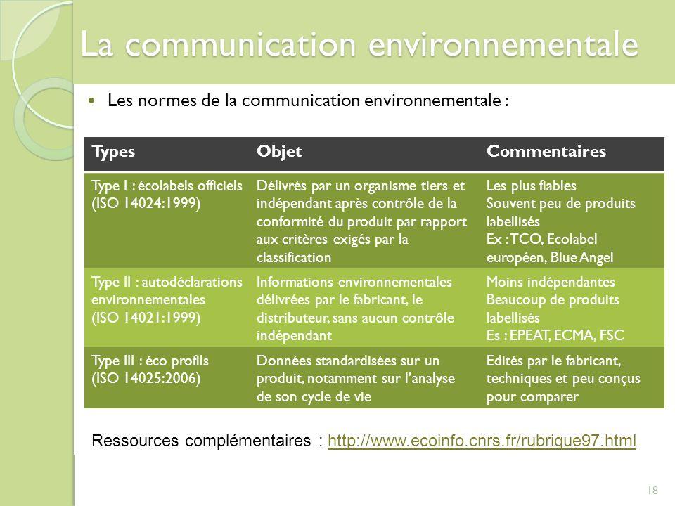 18 La communication environnementale Les normes de la communication environnementale : TypesObjetCommentaires Type I : écolabels officiels (ISO 14024: