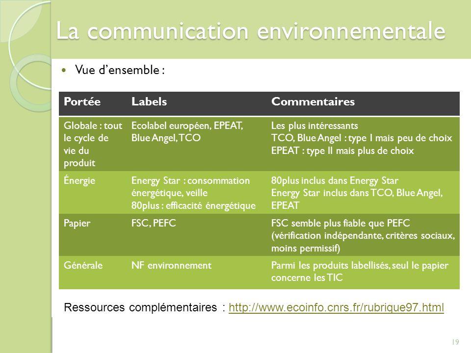 19 La communication environnementale Vue densemble : PortéeLabelsCommentaires Globale : tout le cycle de vie du produit Ecolabel européen, EPEAT, Blue