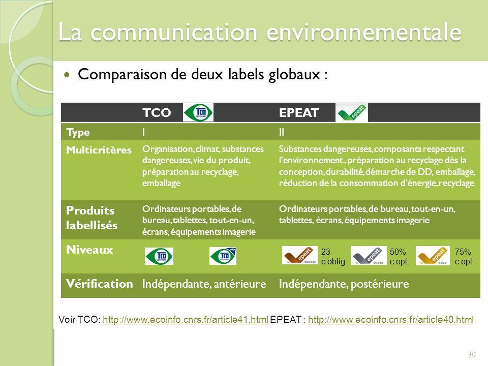 20 La communication environnementale Comparaison de deux labels globaux : TCOEPEAT TypeIII Multicritères Organisation, climat, substances dangereuses,