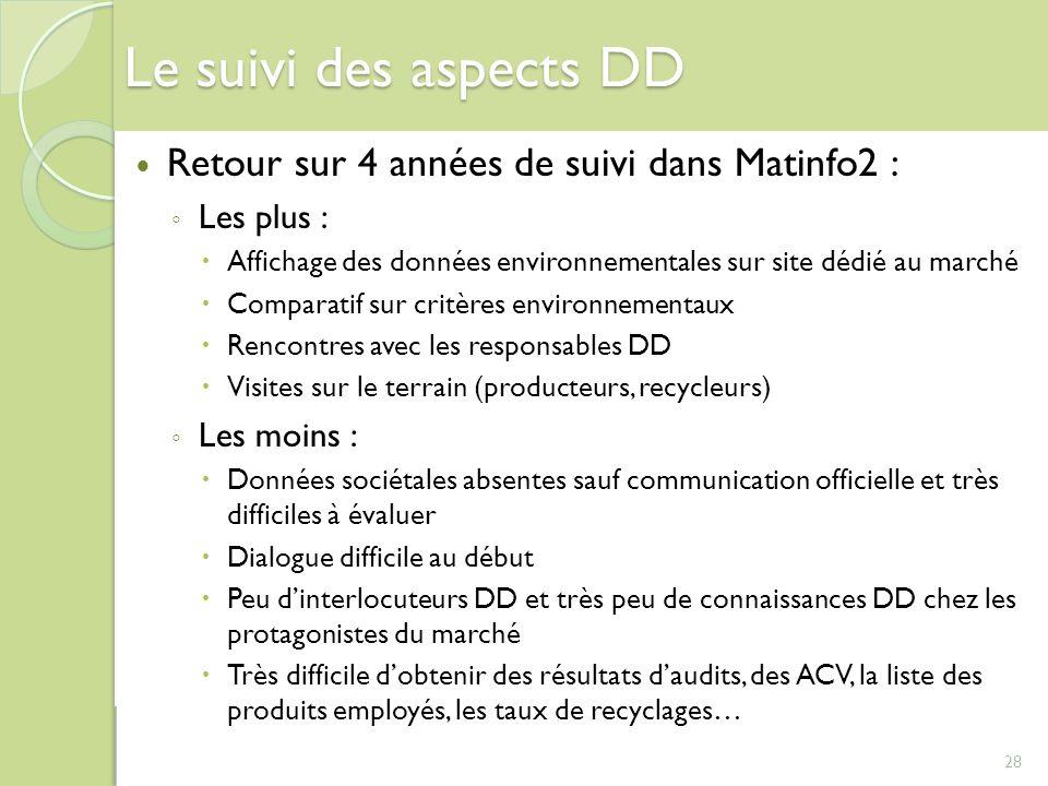 28 Le suivi des aspects DD Retour sur 4 années de suivi dans Matinfo2 : Les plus : Affichage des données environnementales sur site dédié au marché Co