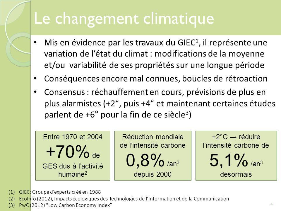 4 Le changement climatique Mis en évidence par les travaux du GIEC 1, il représente une variation de létat du climat : modifications de la moyenne et/