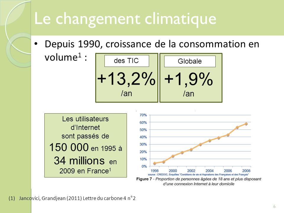 6 Depuis 1990, croissance de la consommation en volume 1 : (1)Jancovici, Grandjean (2011) Lettre du carbone 4 n°2 Le changement climatique Les utilisa