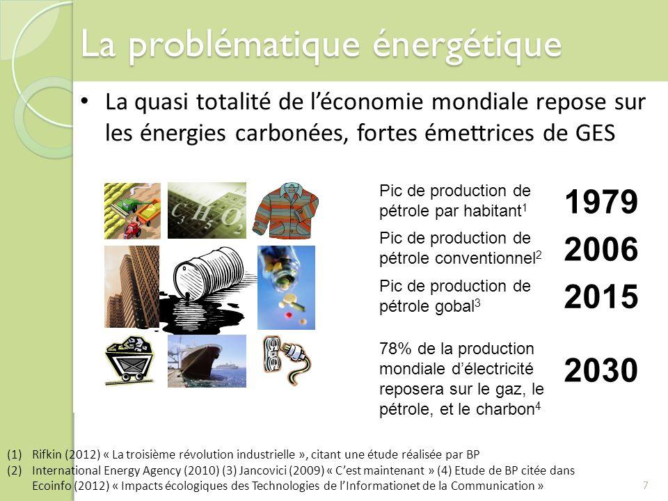 7 La problématique énergétique (1)Rifkin (2012) « La troisième révolution industrielle », citant une étude réalisée par BP (2)International Energy Age