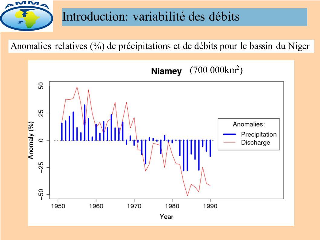 Introduction: variabilité des débits Anomalies relatives (%) de précipitations et de débits pour le bassin du Niger (700 000km 2 )