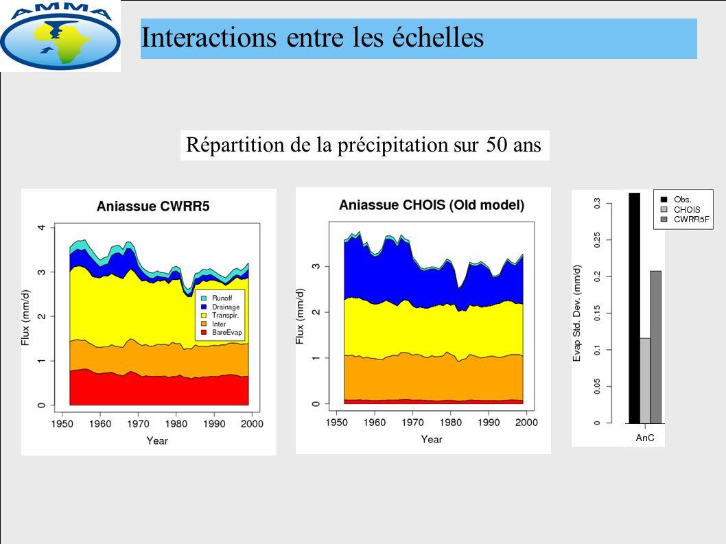 Interactions entre les échelles Répartition de la précipitation sur 50 ans
