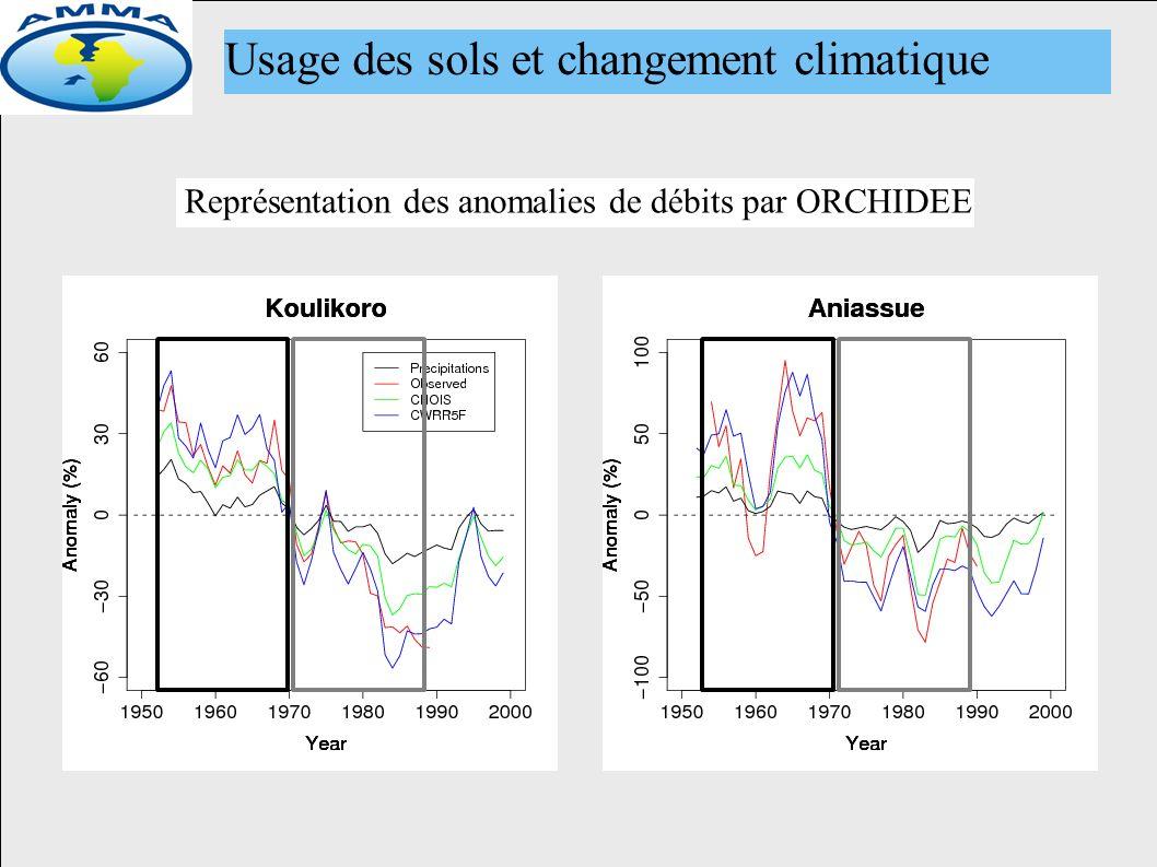 Usage des sols et changement climatique Représentation des anomalies de débits par ORCHIDEE
