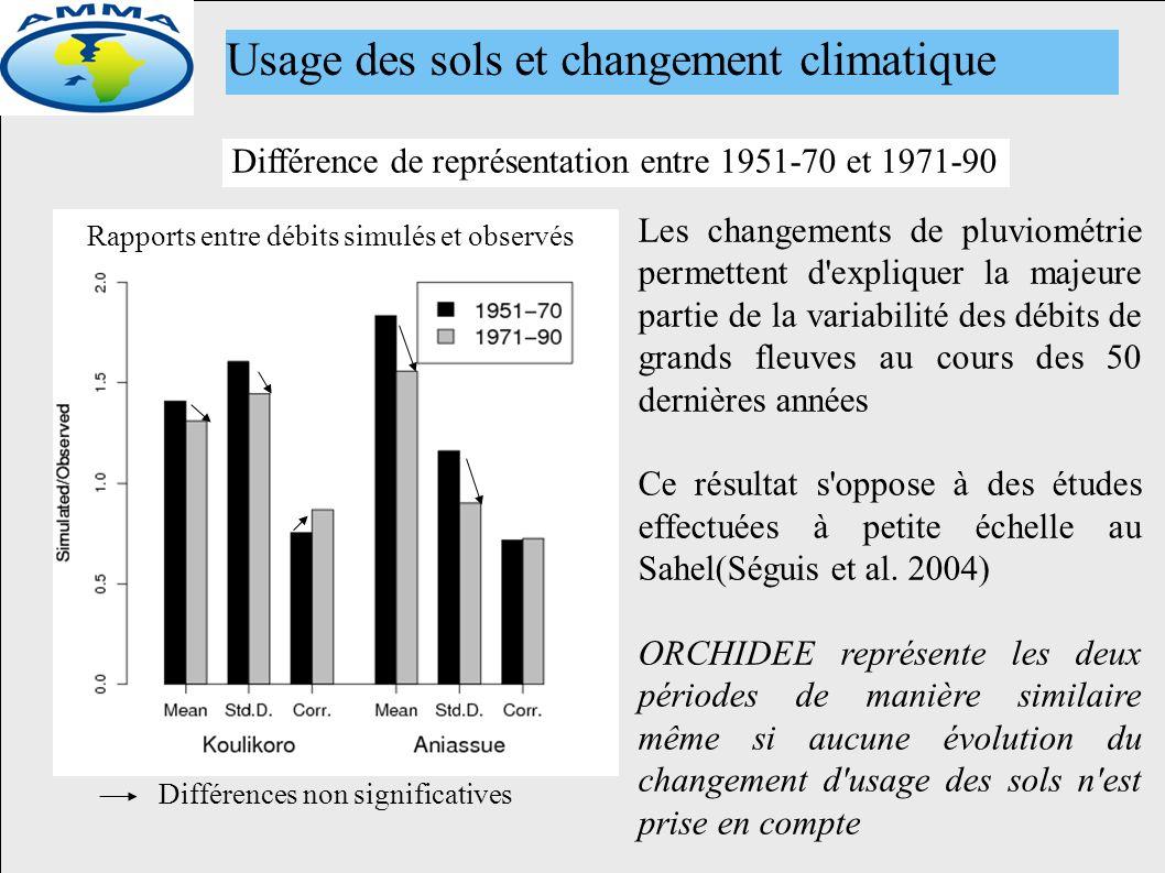 Usage des sols et changement climatique Les changements de pluviométrie permettent d expliquer la majeure partie de la variabilité des débits de grands fleuves au cours des 50 dernières années Ce résultat s oppose à des études effectuées à petite échelle au Sahel(Séguis et al.