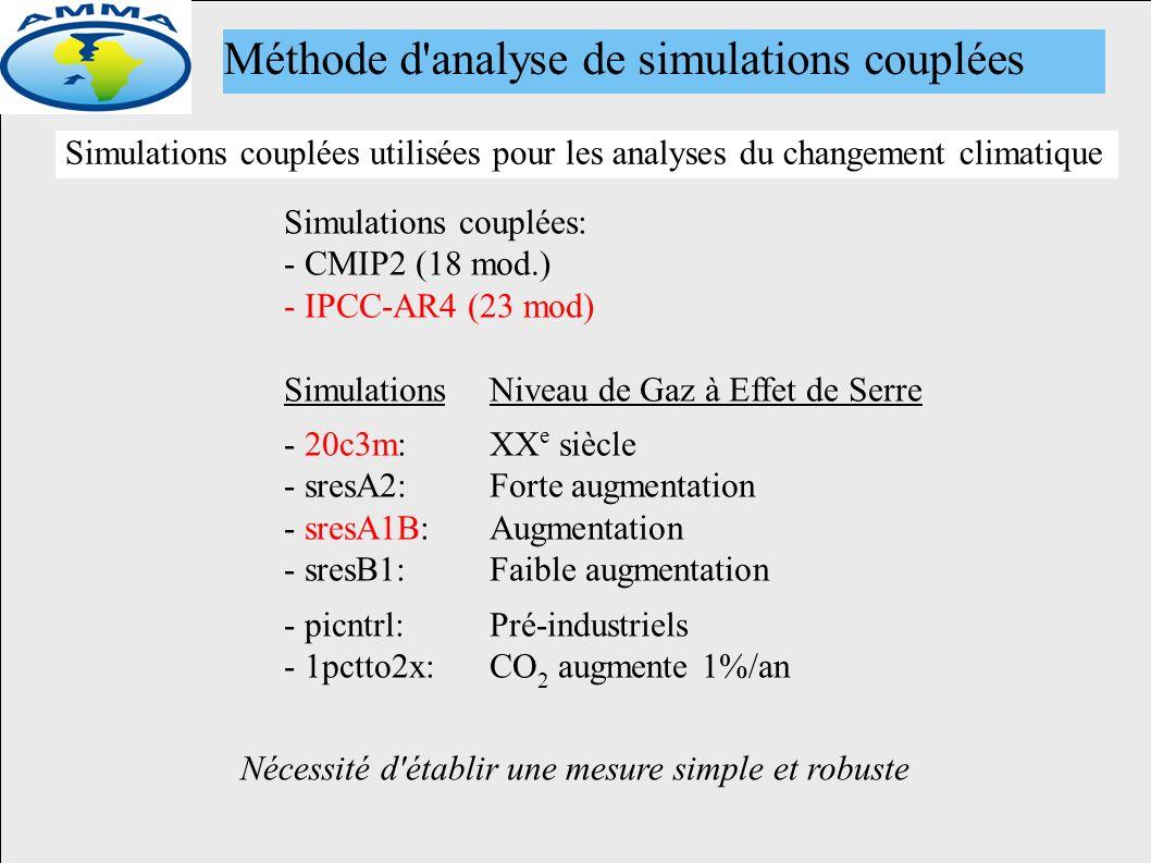 Simulations couplées: - CMIP2 (18 mod.) - IPCC-AR4 (23 mod) SimulationsNiveau de Gaz à Effet de Serre - 20c3m: XX e siècle - sresA2: Forte augmentation - sresA1B:Augmentation - sresB1: Faible augmentation - picntrl: Pré-industriels - 1pctto2x:CO 2 augmente 1%/an Nécessité d établir une mesure simple et robuste Méthode d analyse de simulations couplées Simulations couplées utilisées pour les analyses du changement climatique