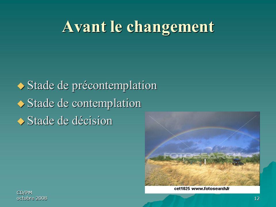 CD/PM octobre 200812 Avant le changement Stade de précontemplation Stade de précontemplation Stade de contemplation Stade de contemplation Stade de dé
