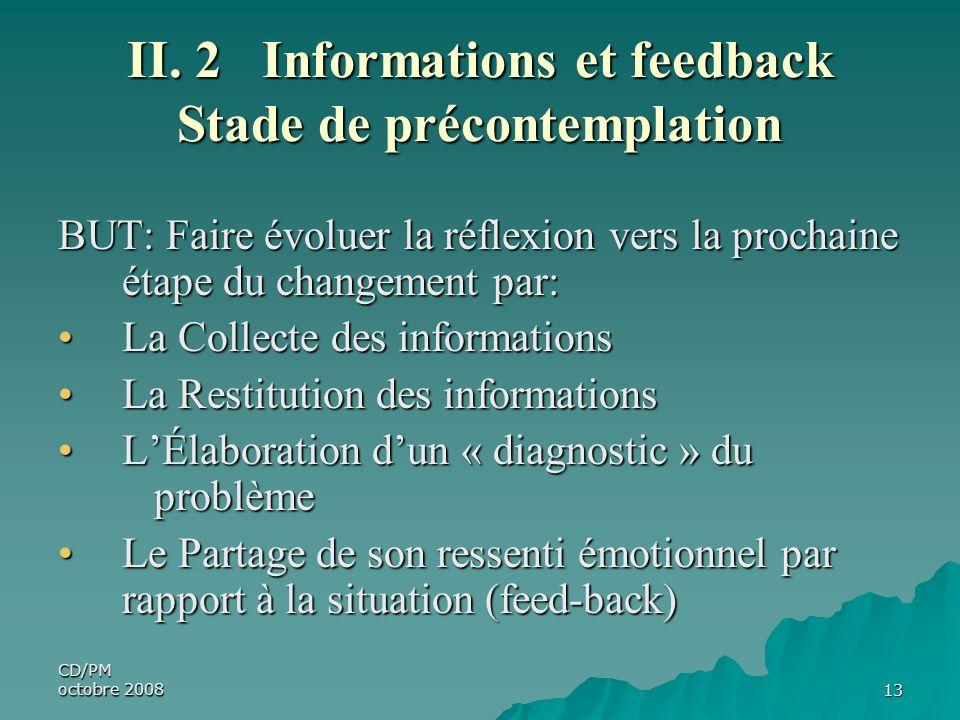 CD/PM octobre 200813 II. 2 Informations et feedback Stade de précontemplation BUT: Faire évoluer la réflexion vers la prochaine étape du changement pa
