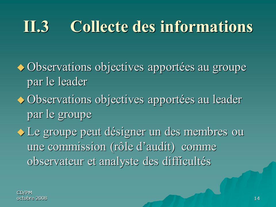 CD/PM octobre 200814 II.3 Collecte des informations Observations objectives apportées au groupe par le leader Observations objectives apportées au gro