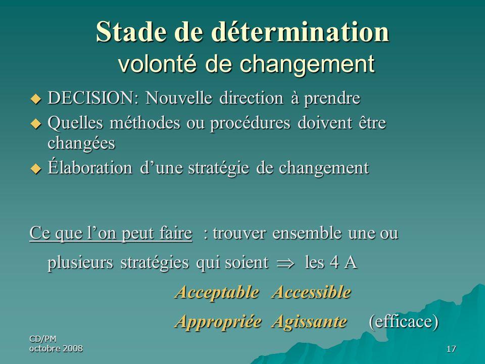 CD/PM octobre 200817 Stade de détermination volonté de changement DECISION: Nouvelle direction à prendre DECISION: Nouvelle direction à prendre Quelle