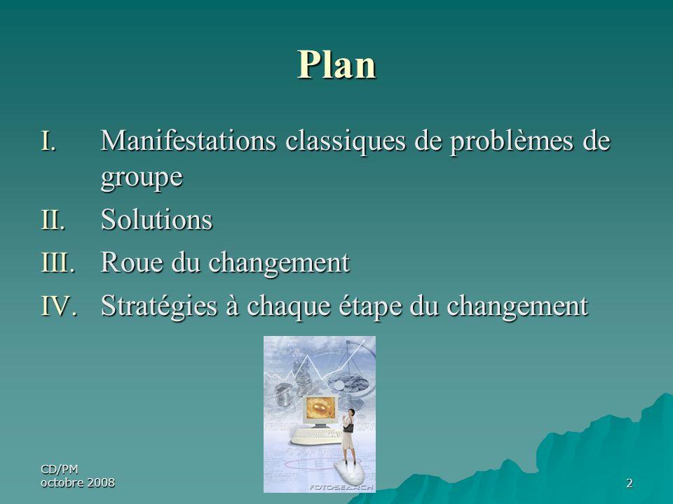 CD/PM octobre 20082 Plan I. Manifestations classiques de problèmes de groupe II. Solutions III. Roue du changement IV. Stratégies à chaque étape du ch