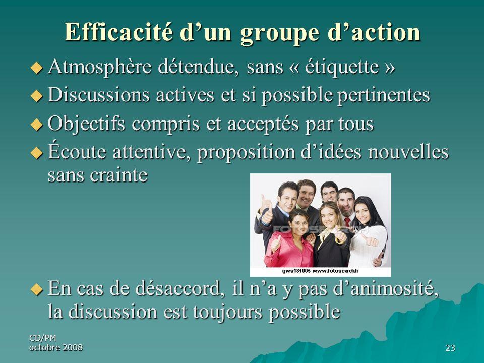 CD/PM octobre 200823 Efficacité dun groupe daction Atmosphère détendue, sans « étiquette » Atmosphère détendue, sans « étiquette » Discussions actives
