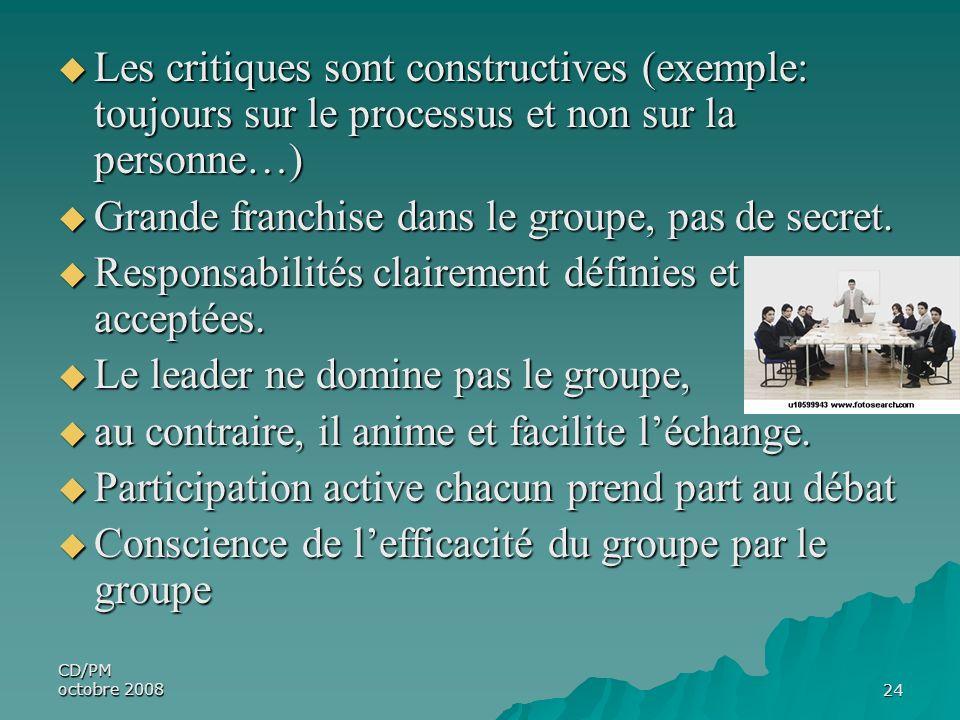 CD/PM octobre 200824 Les critiques sont constructives (exemple: toujours sur le processus et non sur la personne…) Les critiques sont constructives (e