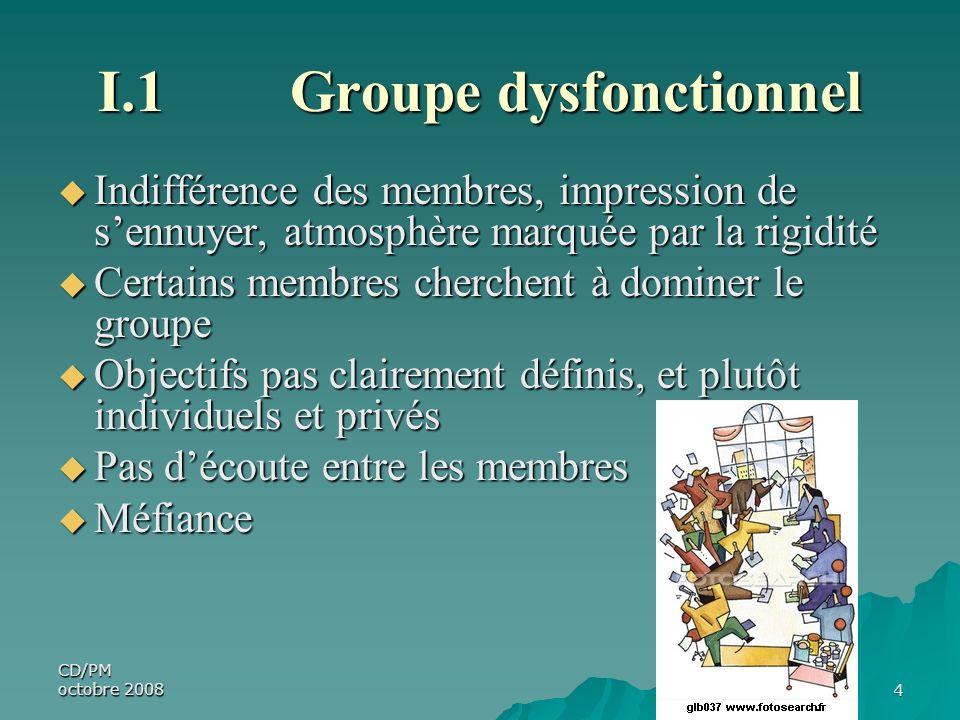 CD/PM octobre 20084 I.1Groupe dysfonctionnel Indifférence des membres, impression de sennuyer, atmosphère marquée par la rigidité Indifférence des mem