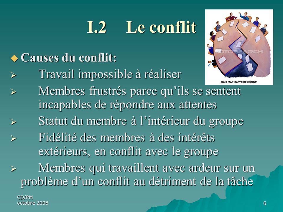 CD/PM octobre 20086 I.2 Le conflit Causes du conflit: Causes du conflit: Travail impossible à réaliser Travail impossible à réaliser Membres frustrés