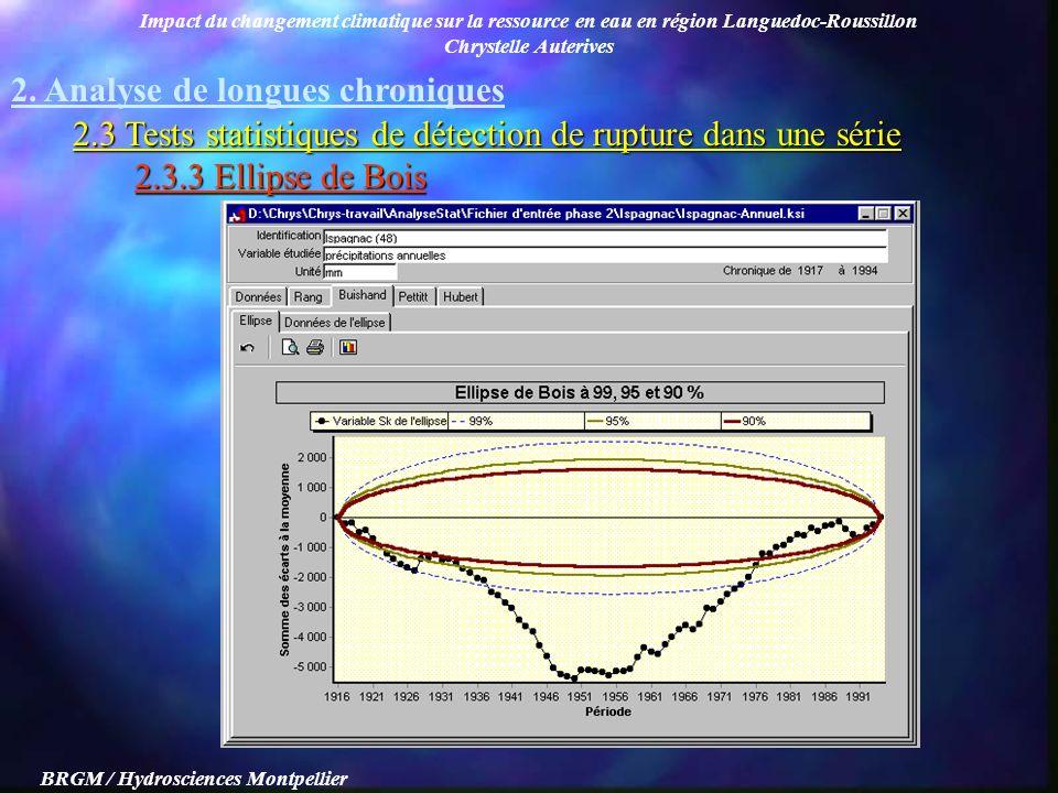 Impact du changement climatique sur la ressource en eau en région Languedoc-Roussillon Chrystelle Auterives BRGM / Hydrosciences Montpellier 2.3.3 Ell