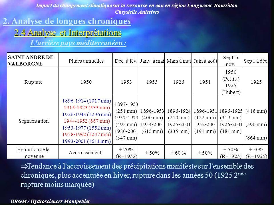 Impact du changement climatique sur la ressource en eau en région Languedoc-Roussillon Chrystelle Auterives BRGM / Hydrosciences Montpellier 1896-1923