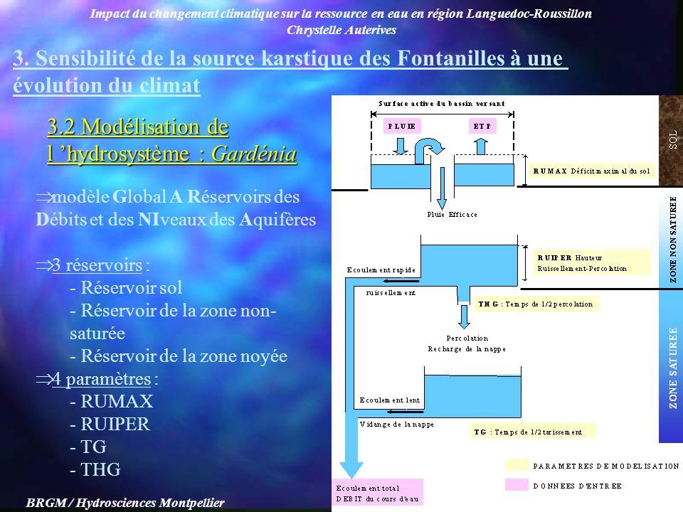 Impact du changement climatique sur la ressource en eau en région Languedoc-Roussillon Chrystelle Auterives BRGM / Hydrosciences Montpellier modèle Gl