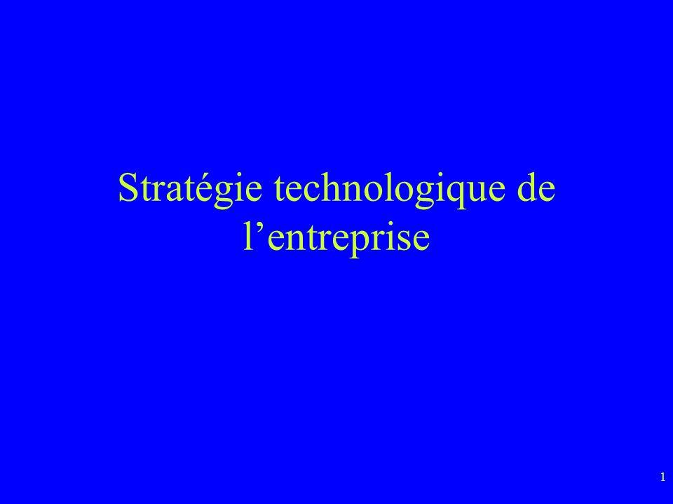 1 Stratégie technologique de lentreprise