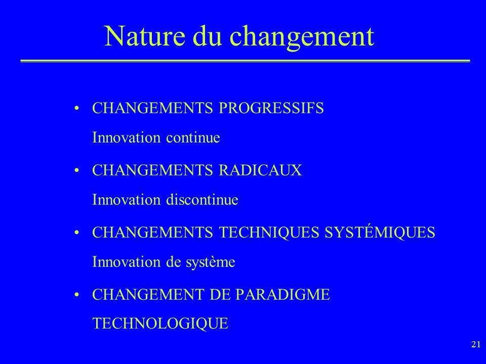 21 Nature du changement CHANGEMENTS PROGRESSIFS Innovation continue CHANGEMENTS RADICAUX Innovation discontinue CHANGEMENTS TECHNIQUES SYSTÉMIQUES Innovation de système CHANGEMENT DE PARADIGME TECHNOLOGIQUE