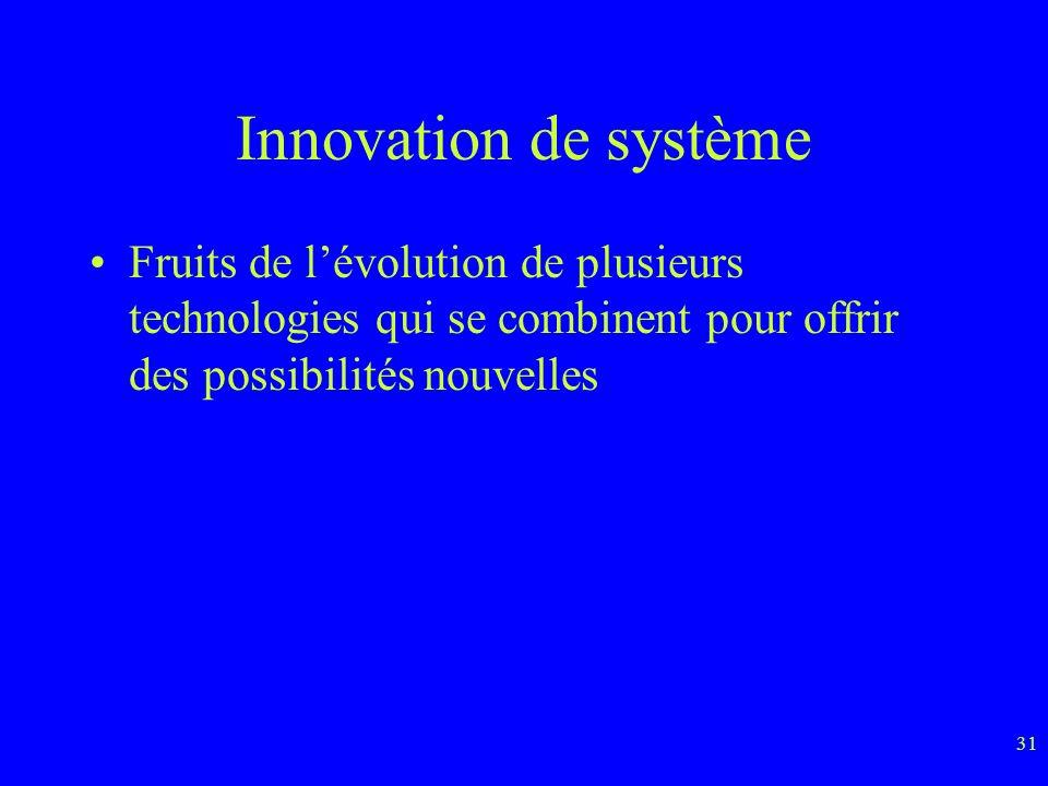 31 Innovation de système Fruits de lévolution de plusieurs technologies qui se combinent pour offrir des possibilités nouvelles