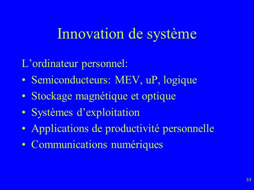 33 Innovation de système Lordinateur personnel: Semiconducteurs: MEV, uP, logique Stockage magnétique et optique Systèmes dexploitation Applications de productivité personnelle Communications numériques