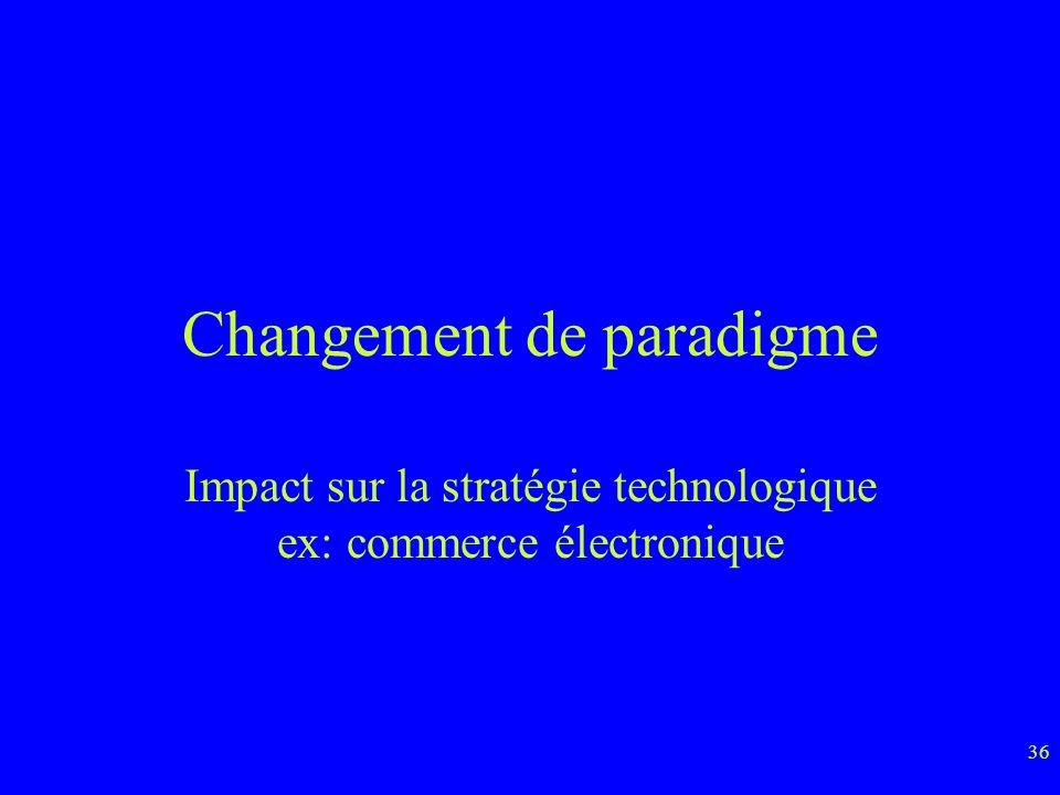 36 Changement de paradigme Impact sur la stratégie technologique ex: commerce électronique