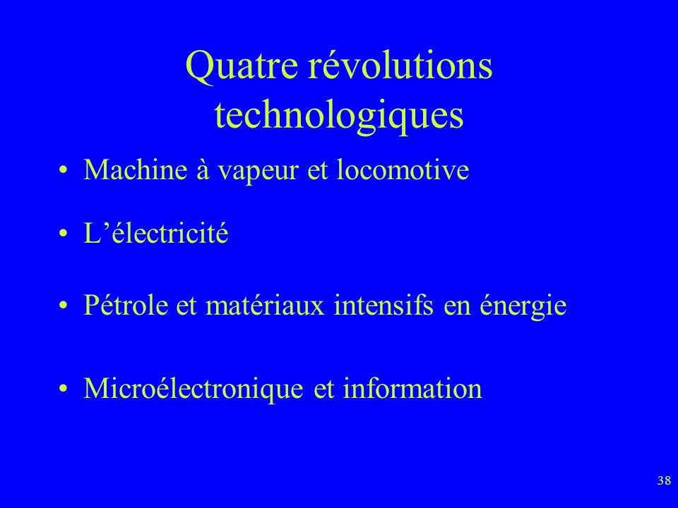38 Quatre révolutions technologiques Machine à vapeur et locomotive Lélectricité Pétrole et matériaux intensifs en énergie Microélectronique et information