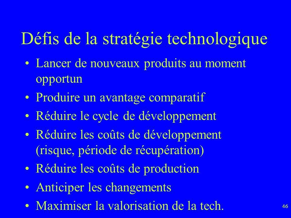 46 Défis de la stratégie technologique Lancer de nouveaux produits au moment opportun Produire un avantage comparatif Réduire le cycle de développement Réduire les coûts de développement (risque, période de récupération) Réduire les coûts de production Anticiper les changements Maximiser la valorisation de la tech.