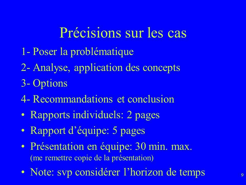 9 Précisions sur les cas 1- Poser la problématique 2- Analyse, application des concepts 3- Options 4- Recommandations et conclusion Rapports individuels: 2 pages Rapport déquipe: 5 pages Présentation en équipe: 30 min.