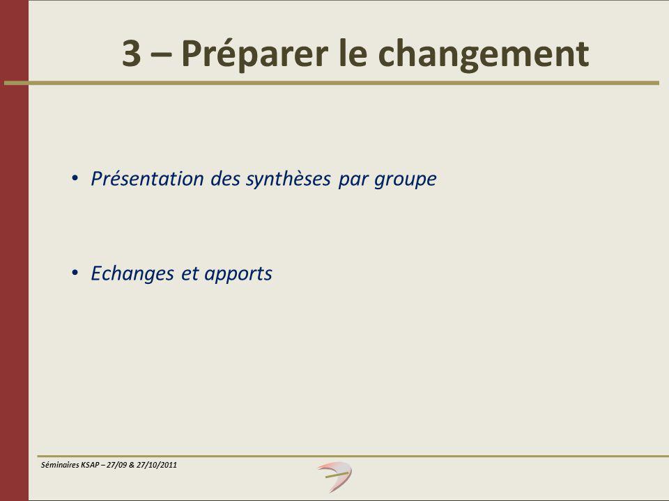 Séminaires KSAP – 27/09 & 27/10/2011 3 – Préparer le changement Présentation des synthèses par groupe Echanges et apports
