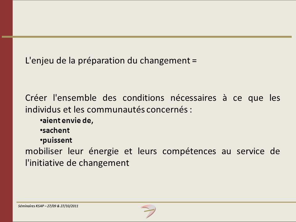 Séminaires KSAP – 27/09 & 27/10/2011 L'enjeu de la préparation du changement = Créer l'ensemble des conditions nécessaires à ce que les individus et l
