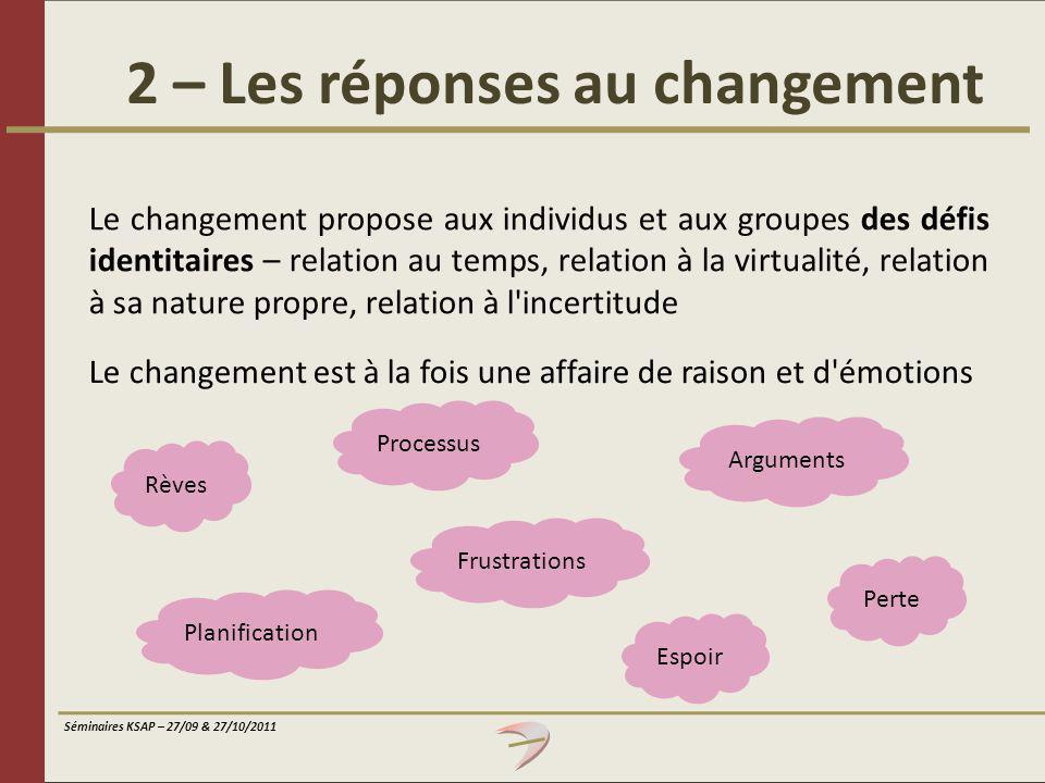 Séminaires KSAP – 27/09 & 27/10/2011 2 – Les réponses au changement Le changement propose aux individus et aux groupes des défis identitaires – relati