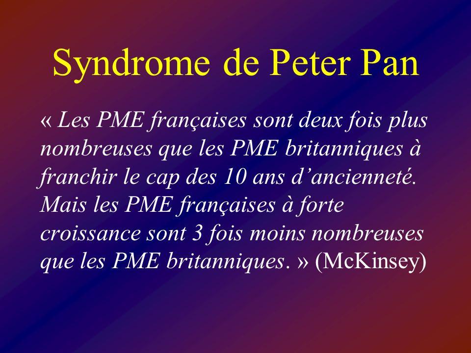 Syndrome de Peter Pan « Les PME françaises sont deux fois plus nombreuses que les PME britanniques à franchir le cap des 10 ans dancienneté.