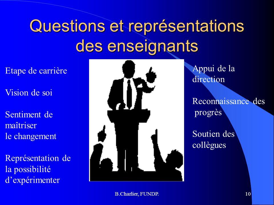 B.Charlier, FUNDP.10 Questions et représentations des enseignants Etape de carrière Vision de soi Sentiment de maîtriser le changement Représentation de la possibilité dexpérimenter Appui de la direction Reconnaissance des progrès Soutien des collègues