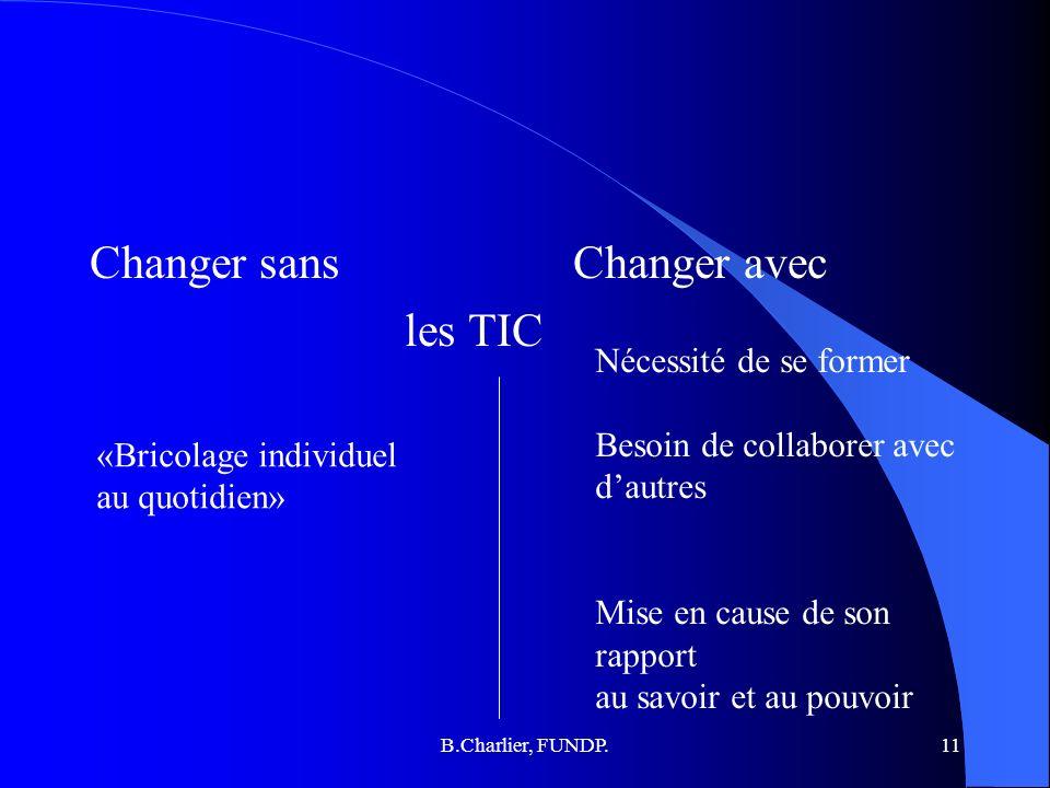 B.Charlier, FUNDP.11 Changer sans Changer avec les TIC «Bricolage individuel au quotidien» Nécessité de se former Besoin de collaborer avec dautres Mise en cause de son rapport au savoir et au pouvoir