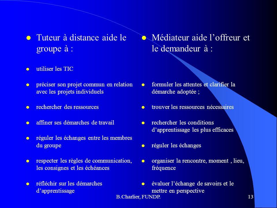 B.Charlier, FUNDP.13 l Tuteur à distance aide le groupe à : l utiliser les TIC l préciser son projet commun en relation avec les projets individuels l rechercher des ressources l affiner ses démarches de travail l réguler les échanges entre les membres du groupe l respecter les règles de communication, les consignes et les échéances l réfléchir sur les démarches dapprentissage l Médiateur aide loffreur et le demandeur à : l formuler les attentes et clarifier la démarche adoptée ; l trouver les ressources nécessaires l rechercher les conditions dapprentissage les plus efficaces l réguler les échanges l organiser la rencontre, moment, lieu, fréquence l évaluer léchange de savoirs et le mettre en perspective