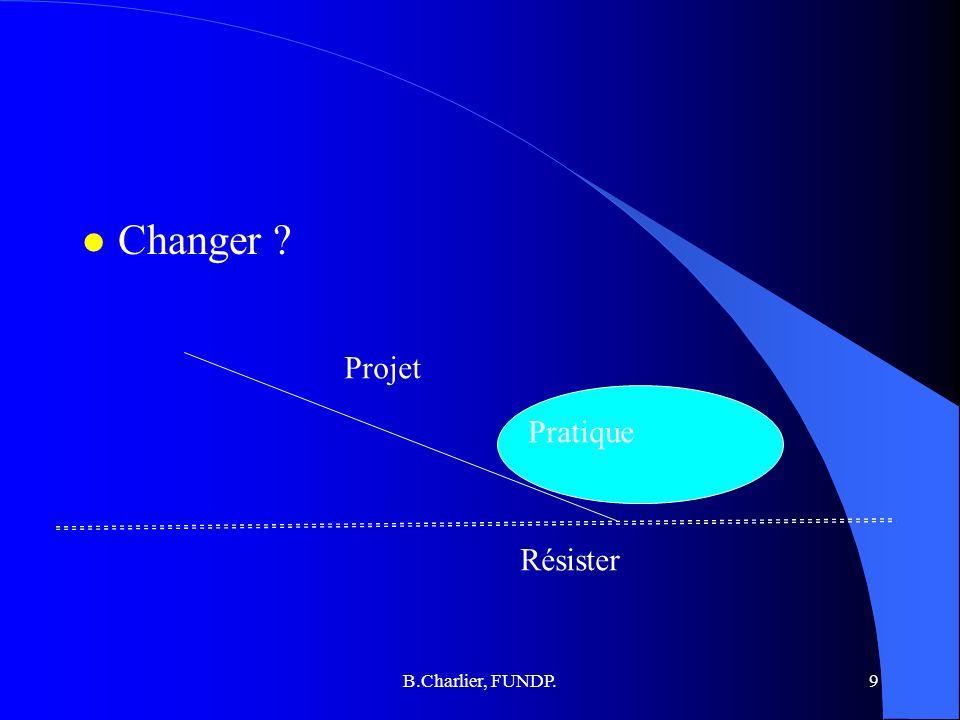 B.Charlier, FUNDP.9 l Changer ? Pratique Projet Résister