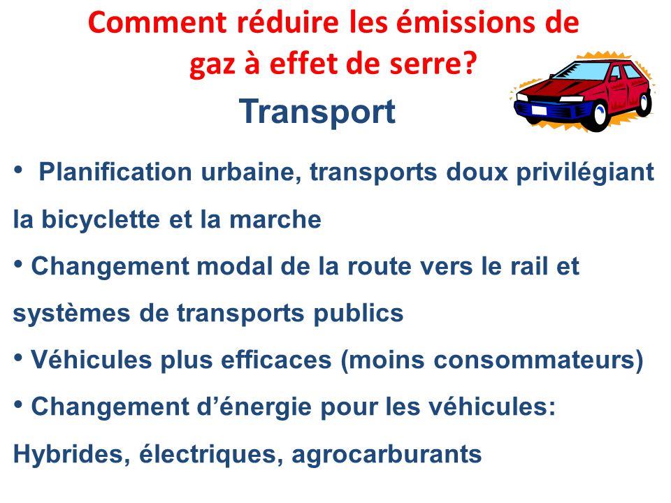 Planification urbaine, transports doux privilégiant la bicyclette et la marche Changement modal de la route vers le rail et systèmes de transports pub