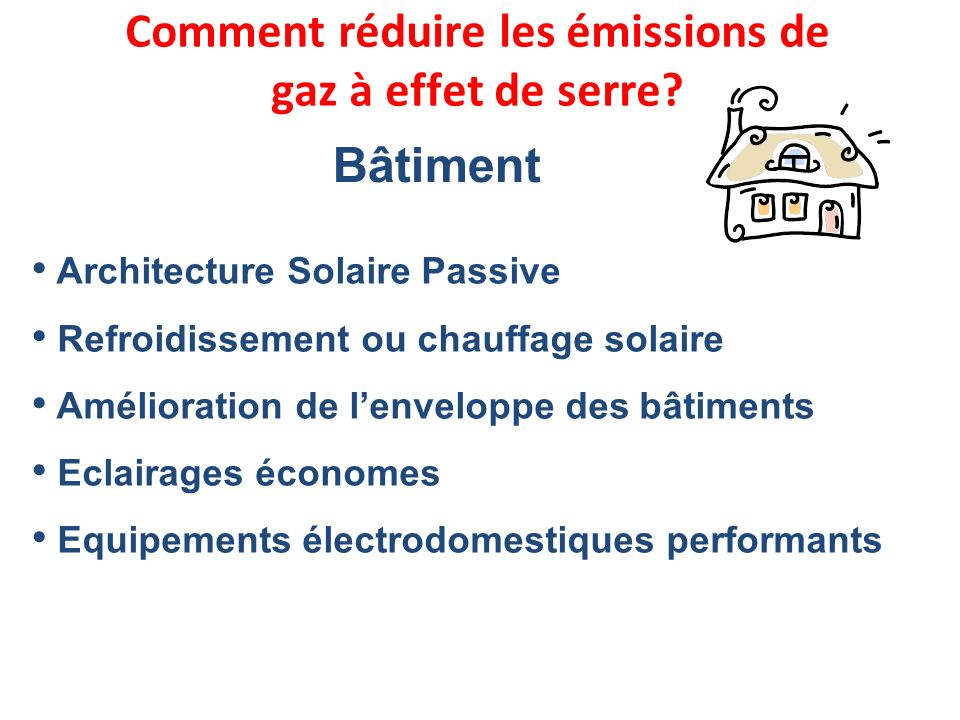 Architecture Solaire Passive Refroidissement ou chauffage solaire Amélioration de lenveloppe des bâtiments Eclairages économes Equipements électrodome