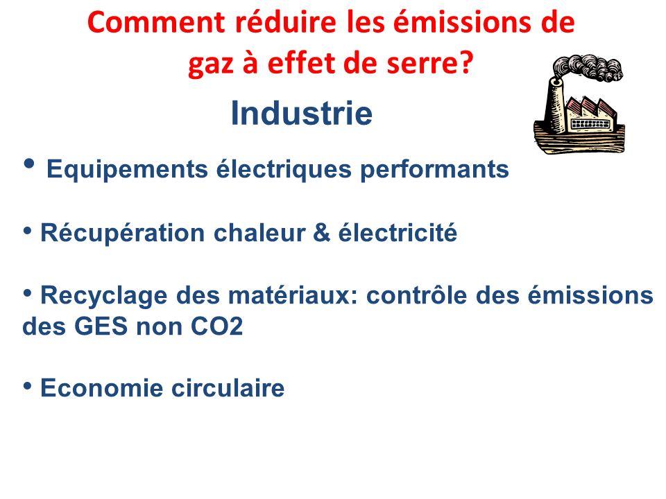 Equipements électriques performants Récupération chaleur & électricité Recyclage des matériaux: contrôle des émissions des GES non CO2 Economie circul