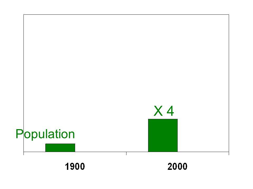Population X 4