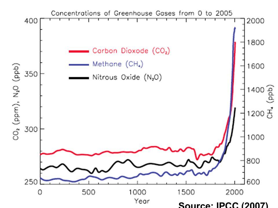 www.sustainableenergyforall. org